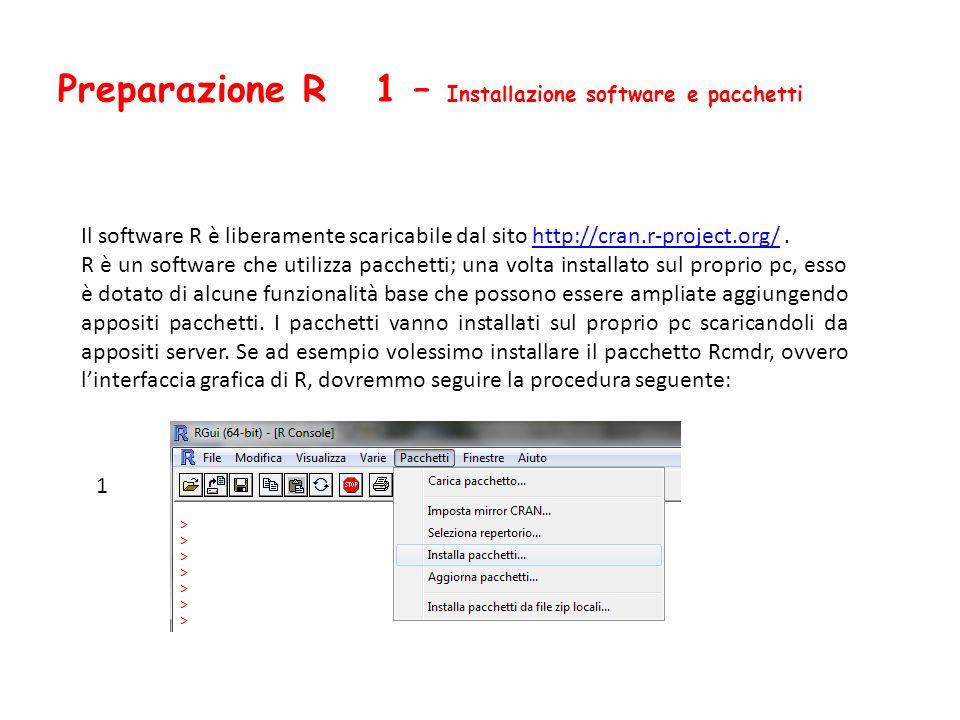 Il software R è liberamente scaricabile dal sito http://cran.r-project.org/.http://cran.r-project.org/ R è un software che utilizza pacchetti; una vol