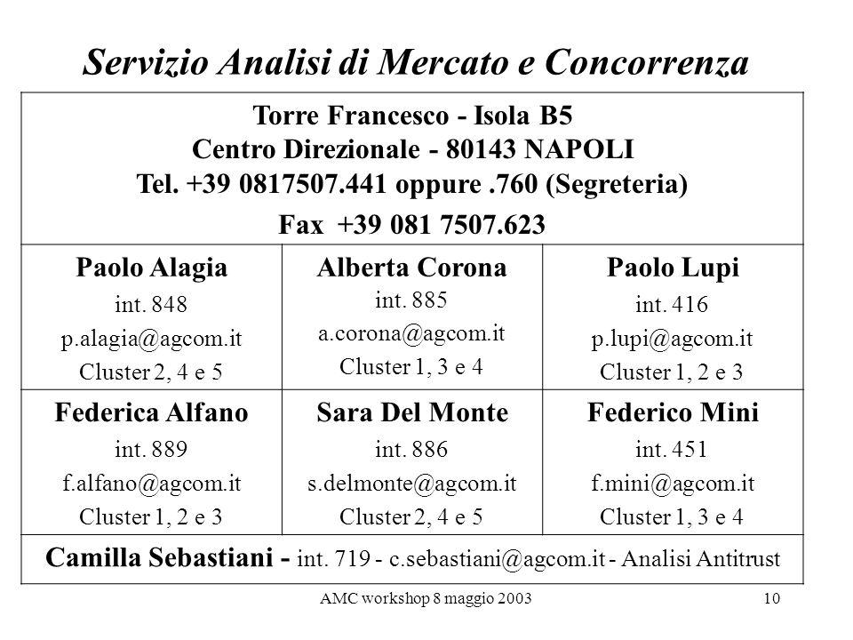 AMC workshop 8 maggio 200310 Servizio Analisi di Mercato e Concorrenza Torre Francesco - Isola B5 Centro Direzionale - 80143 NAPOLI Tel. +39 0817507.4
