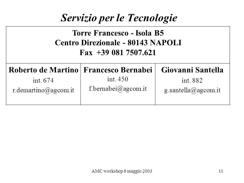 AMC workshop 8 maggio 200311 Servizio per le Tecnologie Torre Francesco - Isola B5 Centro Direzionale - 80143 NAPOLI Fax +39 081 7507.621 Roberto de M