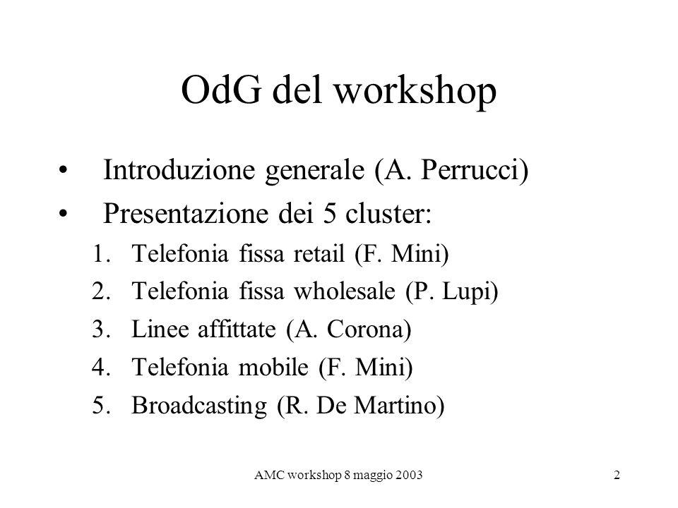 AMC workshop 8 maggio 20032 OdG del workshop Introduzione generale (A. Perrucci) Presentazione dei 5 cluster: 1.Telefonia fissa retail (F. Mini) 2.Tel