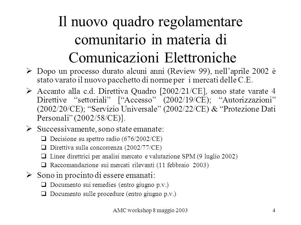 AMC workshop 8 maggio 20035 I compiti assegnati alle ANR nellambito delle AMC In primo luogo, definire quali mercati sottoporre ad analisi Quindi, per ognuno dei mercati analizzati, definirne il perimetro merceologico e la dimensione geografica.