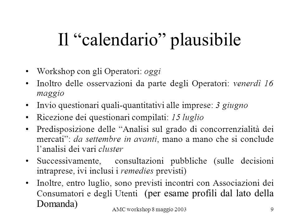 AMC workshop 8 maggio 20039 Il calendario plausibile Workshop con gli Operatori: oggi Inoltro delle osservazioni da parte degli Operatori: venerdì 16