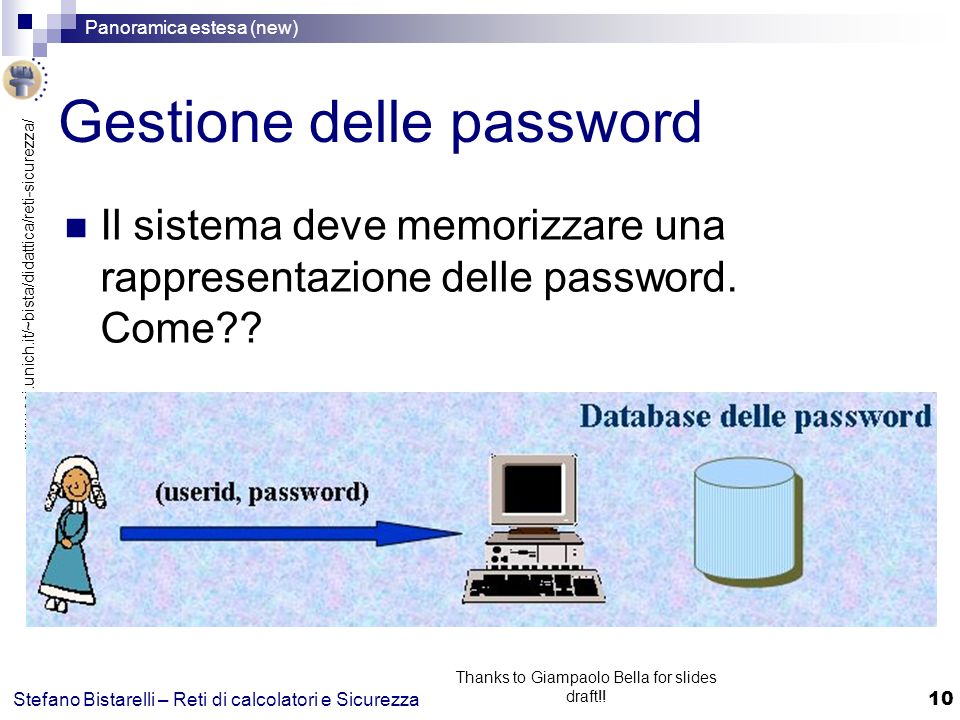 www.sci.unich.it/~bista/didattica/reti-sicurezza/ Panoramica estesa (new) 10 Stefano Bistarelli – Reti di calcolatori e Sicurezza Thanks to Giampaolo Bella for slides draft!.