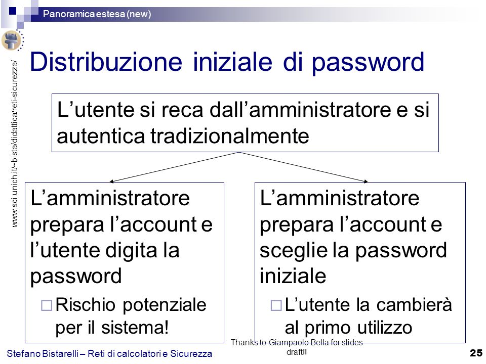 www.sci.unich.it/~bista/didattica/reti-sicurezza/ Panoramica estesa (new) 25 Stefano Bistarelli – Reti di calcolatori e Sicurezza Thanks to Giampaolo Bella for slides draft!.