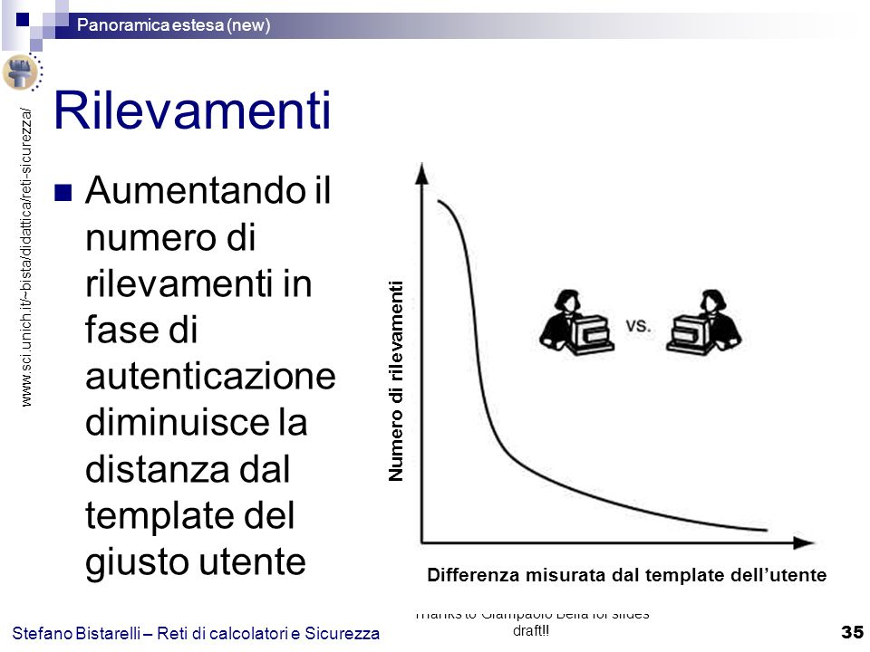 www.sci.unich.it/~bista/didattica/reti-sicurezza/ Panoramica estesa (new) 35 Stefano Bistarelli – Reti di calcolatori e Sicurezza Thanks to Giampaolo Bella for slides draft!.