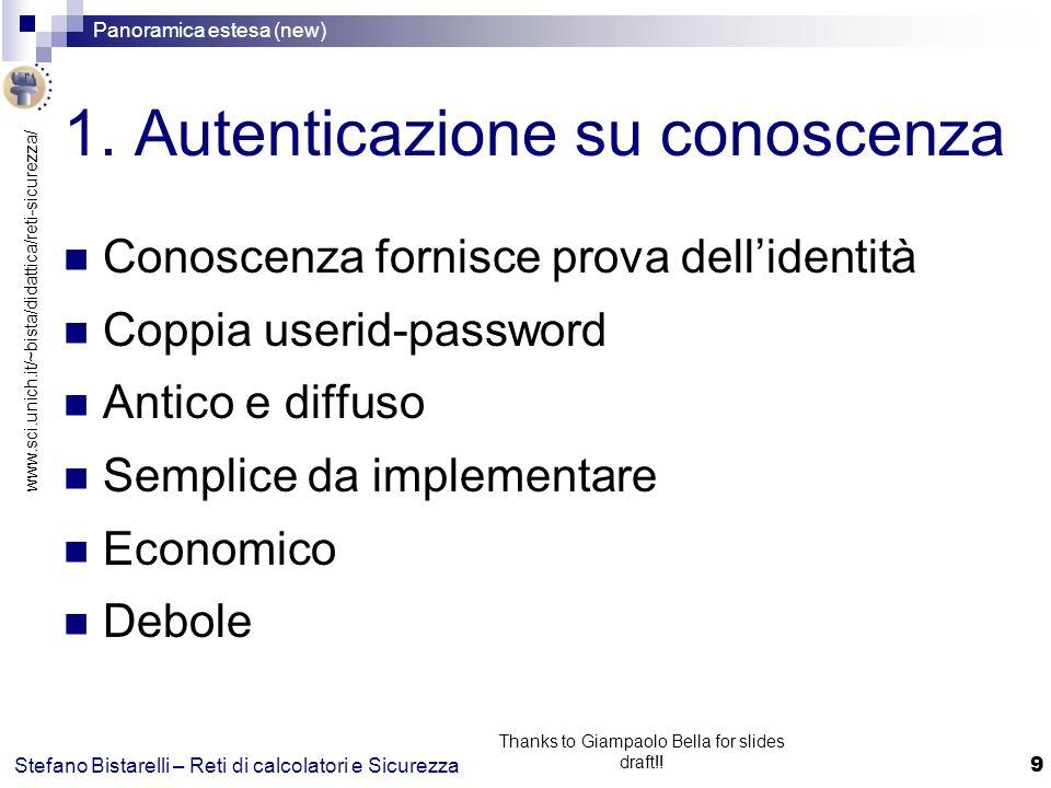 www.sci.unich.it/~bista/didattica/reti-sicurezza/ Panoramica estesa (new) 40 Stefano Bistarelli – Reti di calcolatori e Sicurezza Thanks to Giampaolo Bella for slides draft!.
