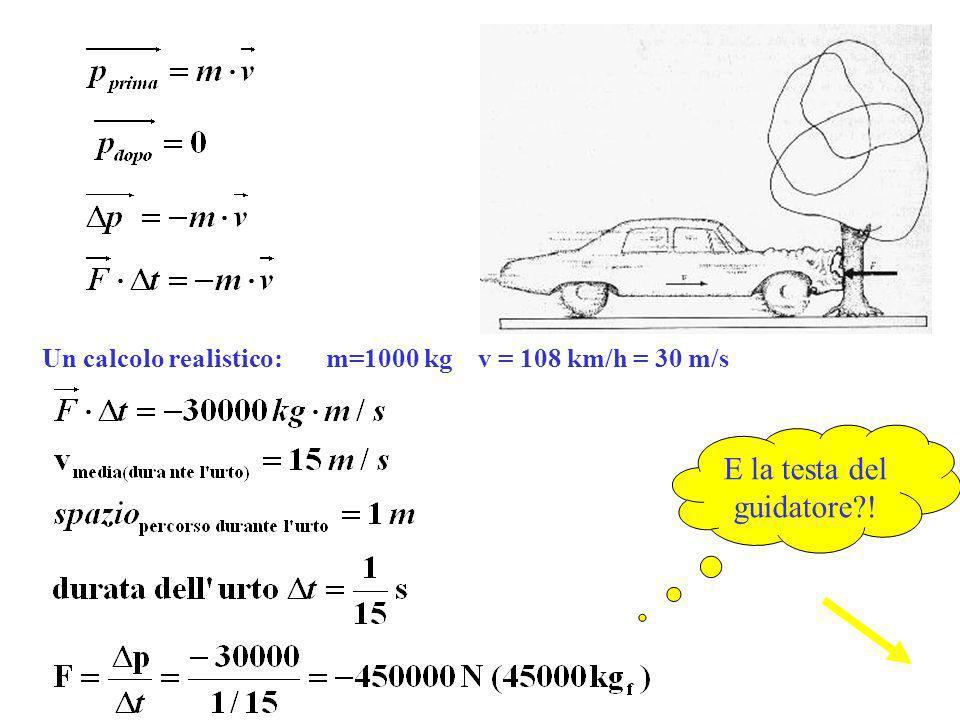 Una diversa formulazione del 2° Principio della Dinamica (Impulso e variazione della quantità di moto) Il prodotto forza agente per il tempo durante i