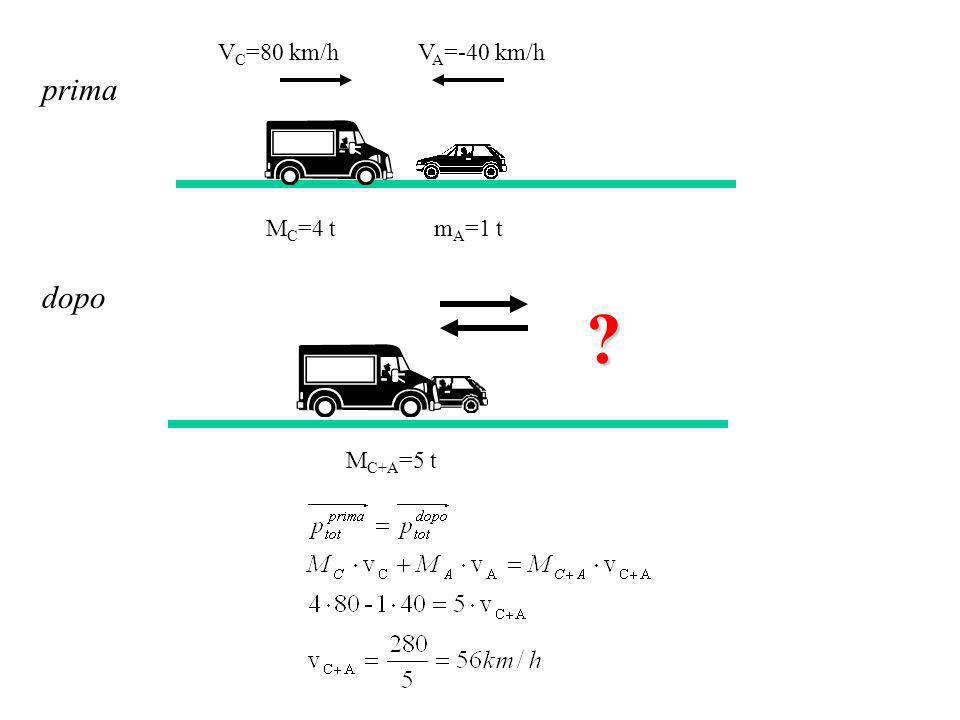 In uno scontro frontale tra due autoveicoli, avviene più o meno la stessa cosa, anche se si svolge in senso contrario ! I calcoli fondati sul principi