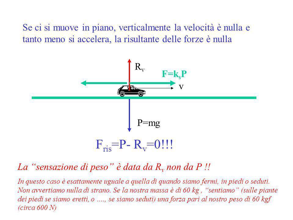 Se ci si muove in piano, verticalmente la velocità è nulla e tanto meno si accelera, la risultante delle forze è nulla v RvRv P=mg F ris =P- R v =0!!.
