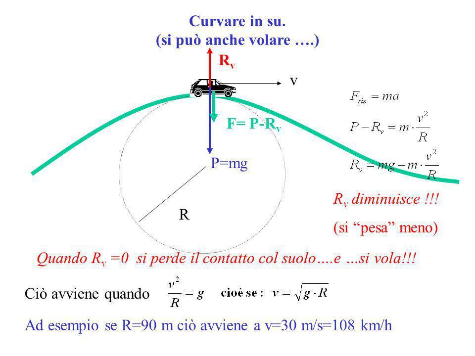 Curvare in su.(si può anche volare ….) R v F= P-R v P=mg RvRv R v diminuisce !!.