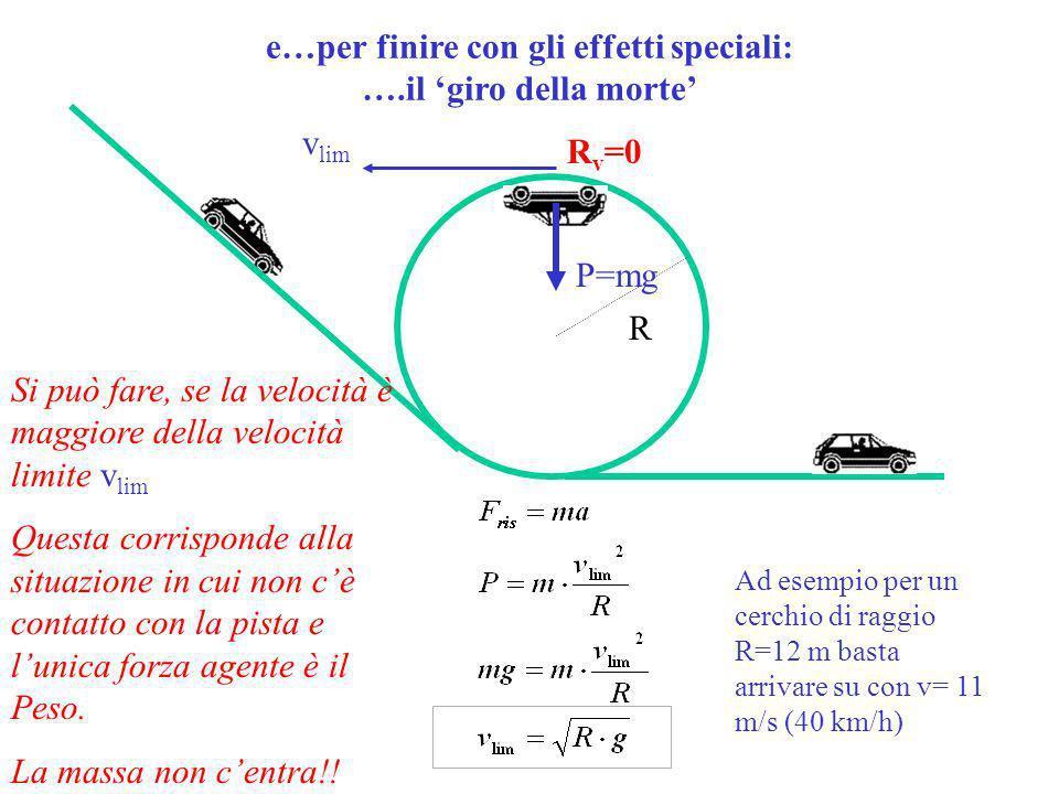e…per finire con gli effetti speciali: ….il giro della morte R v lim R v =0 P=mg Si può fare, se la velocità è maggiore della velocità limite v lim Questa corrisponde alla situazione in cui non cè contatto con la pista e lunica forza agente è il Peso.