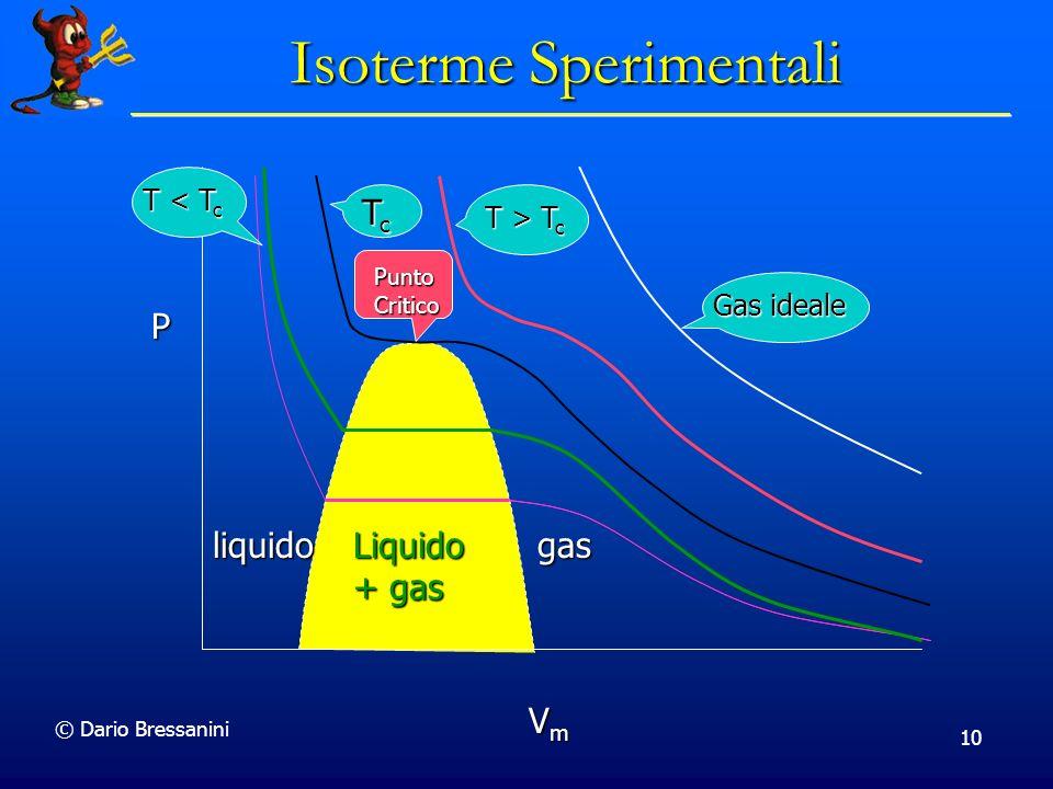 © Dario Bressanini 10 P VmVmVmVm Gas ideale liquidogas T > T c TcTcTcTc T < T c Liquido + gas Punto Critico Isoterme Sperimentali