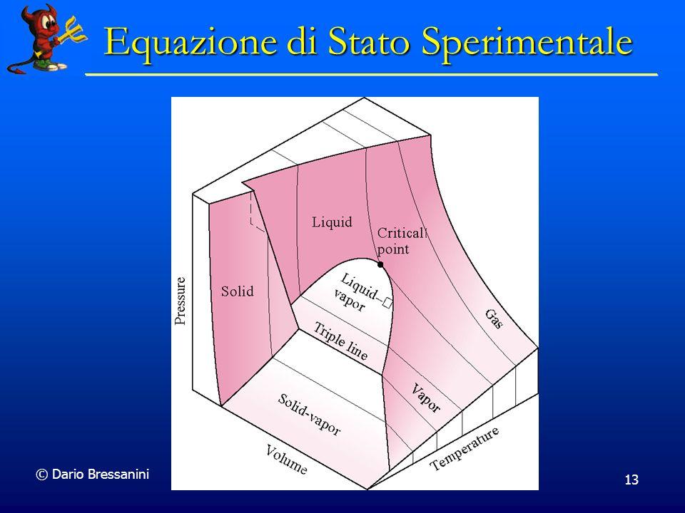 © Dario Bressanini 13 Equazione di Stato Sperimentale