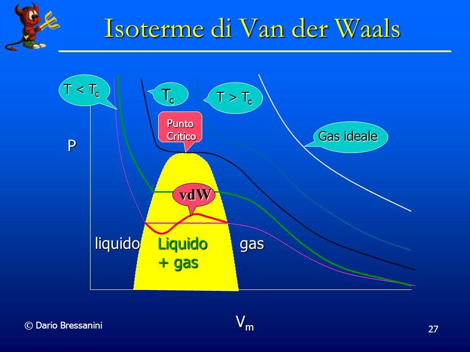 © Dario Bressanini 27 Isoterme di Van der Waals P VmVmVmVm Gas ideale liquidogas T > T c TcTcTcTc T < T c Liquido + gas Punto Critico vdW