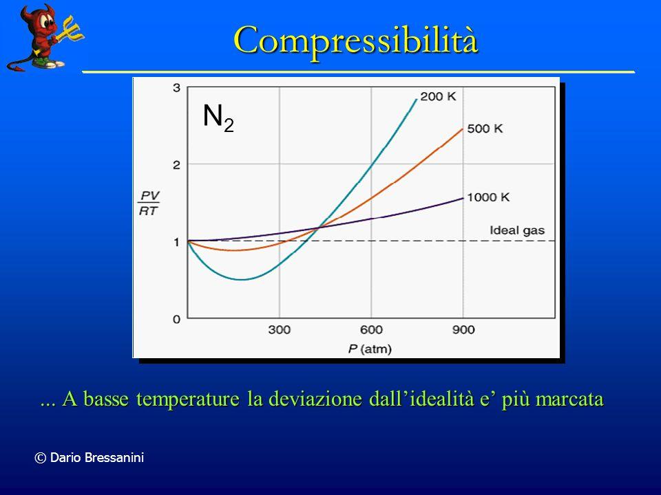 © Dario Bressanini Compressibilità... A basse temperature la deviazione dallidealità e più marcata N2N2