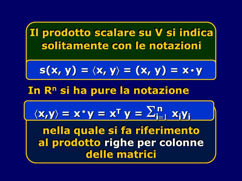 Il prodotto scalare su V si indica solitamente con le notazioni nella quale si fa riferimento al prodotto righe per colonne delle matrici In R n si ha