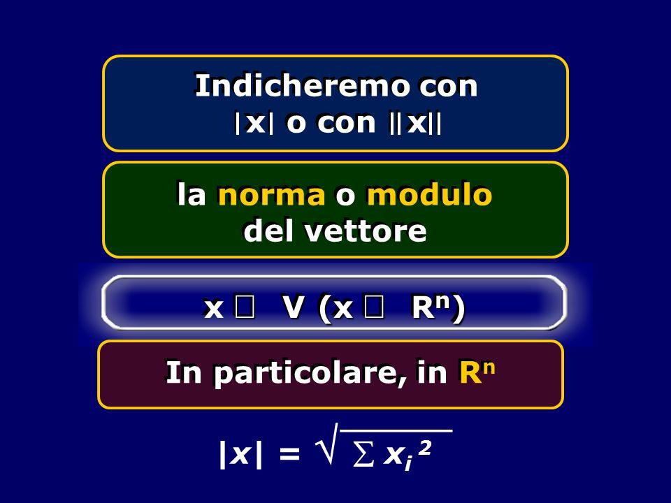Indicheremo con x o con x V (x R n ) x V (x R n ) la norma o modulo del vettore In particolare, in R n |x| = x i 2 _______