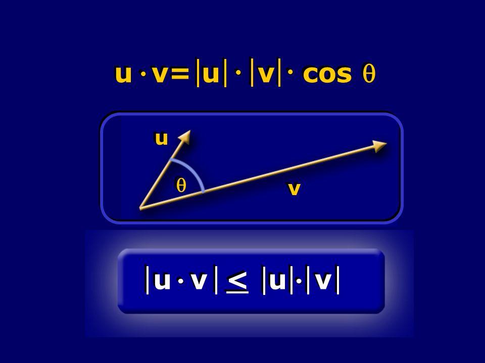 u v < u v u u v v u v= u v cos