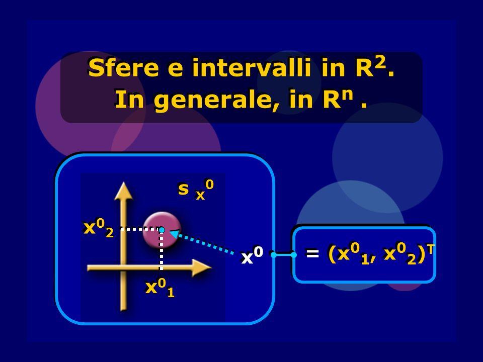 x02x02 x02x02 x01x01 x01x01 s x 0 x0x0 x0x0 = (x 0 1, x 0 2 ) T Sfere e intervalli in R 2. In generale, in R n.