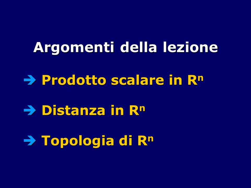 Argomenti della lezione Prodotto scalare in R n Prodotto scalare in R n Distanza in R n Distanza in R n Topologia di R n Topologia di R n