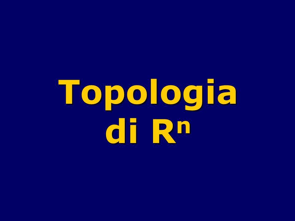 Topologia di R n