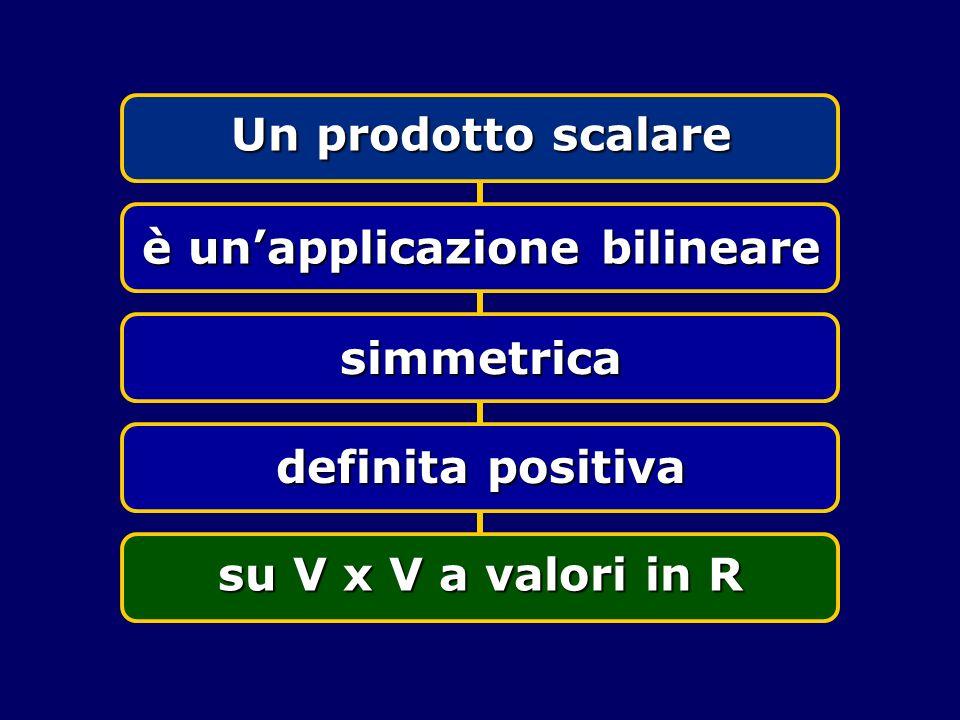Un prodotto scalare è unapplicazione bilineare simmetrica definita positiva su V x V a valori in R
