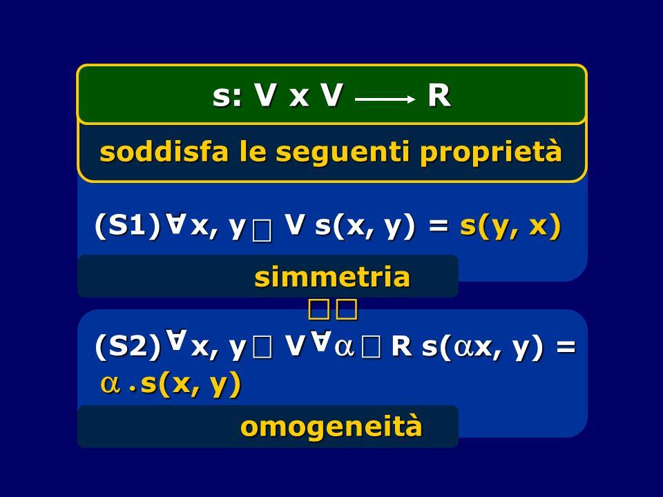 s: V x V R soddisfa le seguenti proprietà (S1) x, y V s(x, y) = s(y, x) A (S2) x, y V (S2) x, y V A A R s( x, y) = s(x, y) s(x, y) simmetria omogeneit