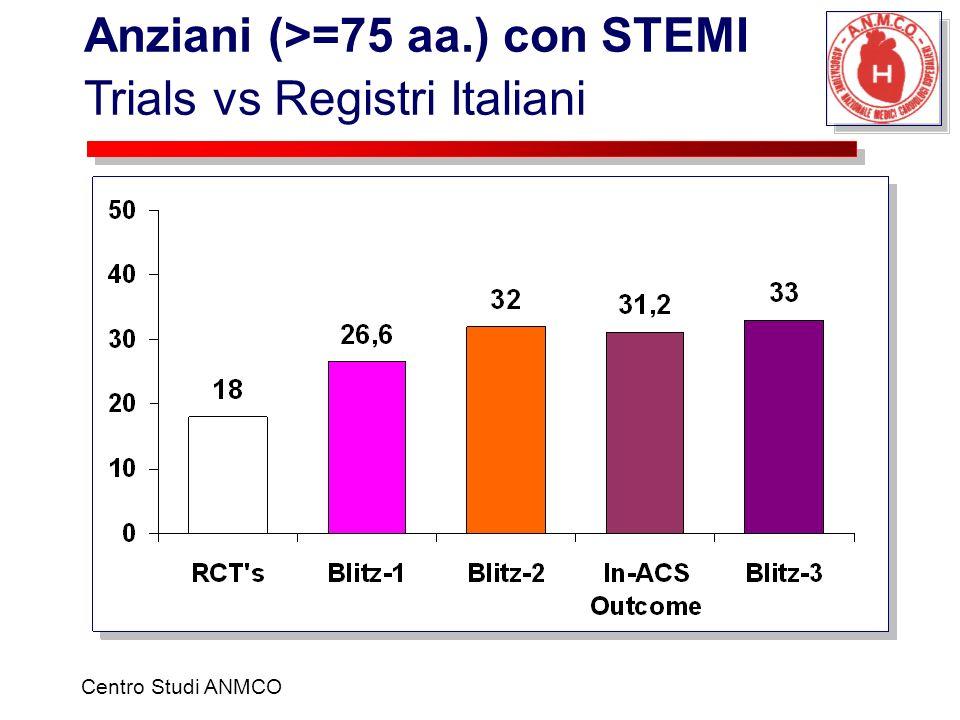 Anziani (>=75 aa.) con STEMI Trials vs Registri Italiani Centro Studi ANMCO