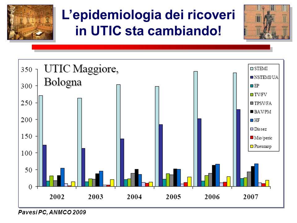 Lepidemiologia dei ricoveri in UTIC sta cambiando! Pavesi PC, ANMCO 2009