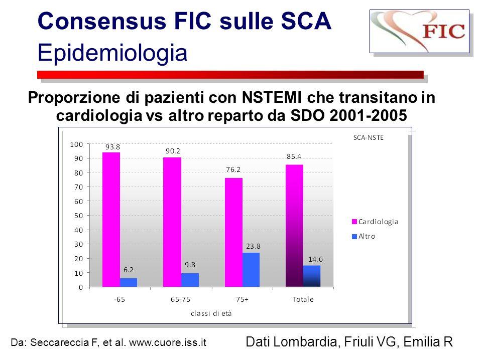 Consensus FIC sulle SCA Epidemiologia Proporzione di pazienti con NSTEMI sottoposti a coronarografia o PCI da SDO 2001-2005 Dati Lombardia, Friuli VG, Emilia R Da: Seccareccia F, et al.