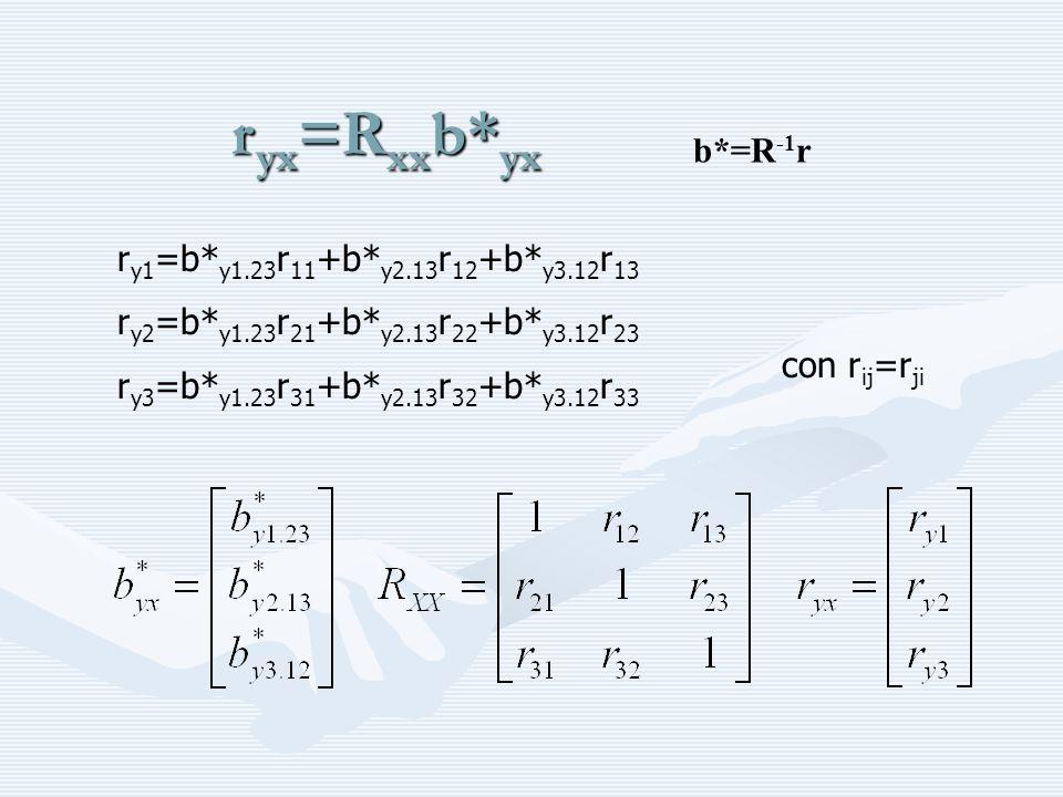 r yx =R xx b* yx r y1 =b* y1.23 r 11 +b* y2.13 r 12 +b* y3.12 r 13 r y2 =b* y1.23 r 21 +b* y2.13 r 22 +b* y3.12 r 23 r y3 =b* y1.23 r 31 +b* y2.13 r 3