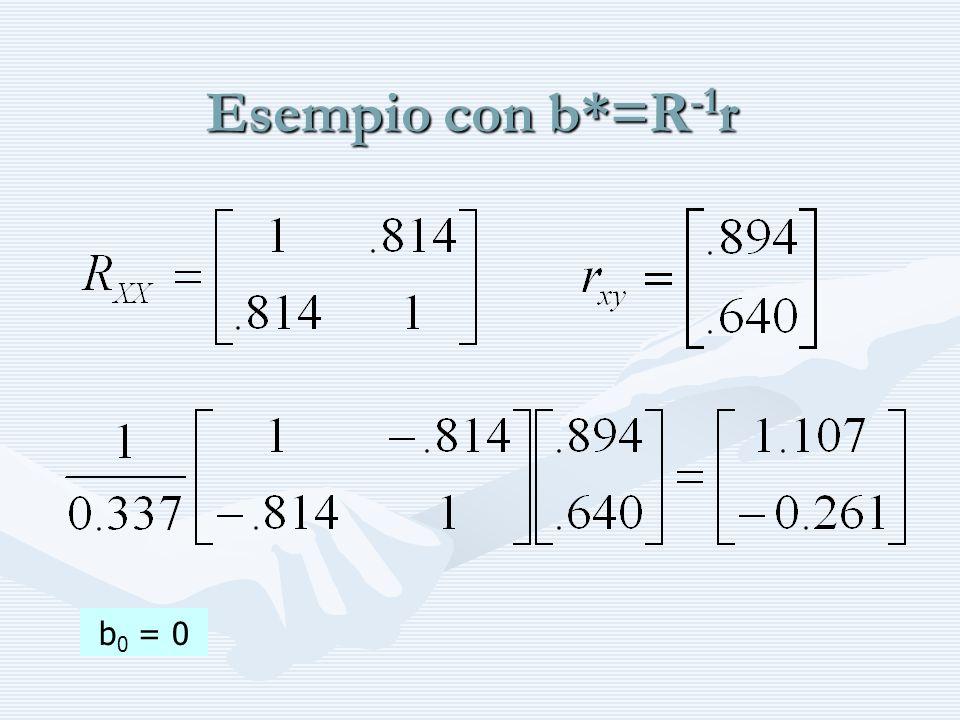 Esempio con b*=R -1 r b 0 = 0
