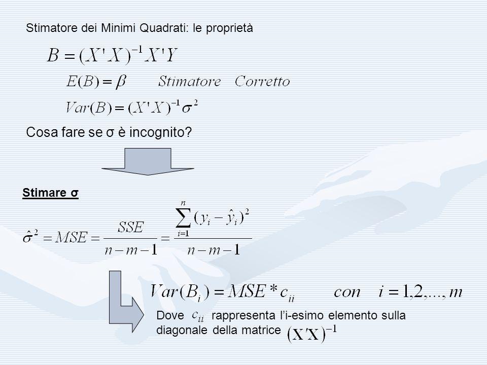 Stimatore dei Minimi Quadrati: le proprietà Cosa fare se σ è incognito? Stimare σ Dove rappresenta li-esimo elemento sulla diagonale della matrice