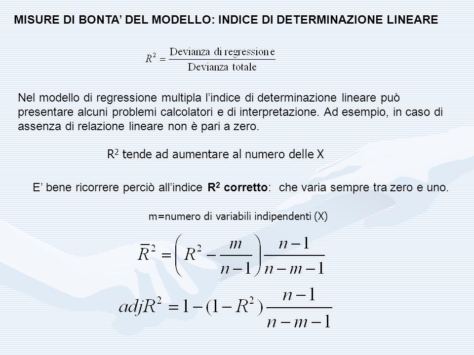 MISURE DI BONTA DEL MODELLO: INDICE DI DETERMINAZIONE LINEARE Nel modello di regressione multipla lindice di determinazione lineare può presentare alc