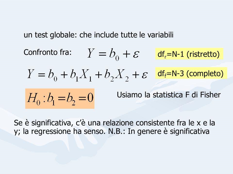 un test globale: che include tutte le variabili Confronto fra: df r =N-1 (ristretto) df f =N-3 (completo) Usiamo la statistica F di Fisher Se è signif