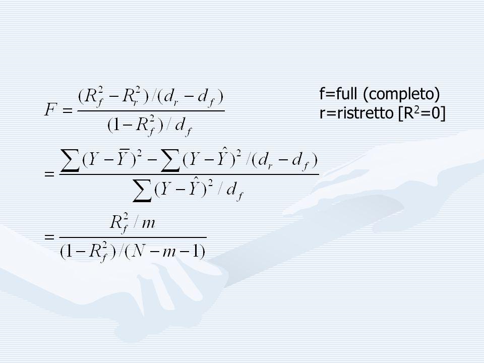 f=full (completo) r=ristretto [R 2 =0]
