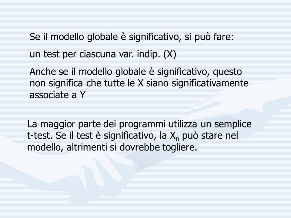 Se il modello globale è significativo, si può fare: un test per ciascuna var. indip. (X) Anche se il modello globale è significativo, questo non signi