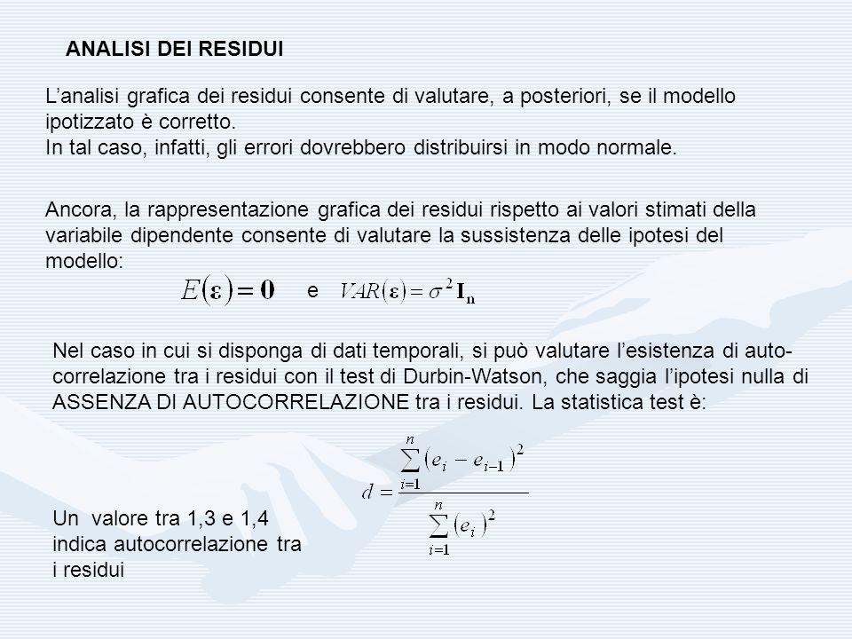 ANALISI DEI RESIDUI Lanalisi grafica dei residui consente di valutare, a posteriori, se il modello ipotizzato è corretto. In tal caso, infatti, gli er
