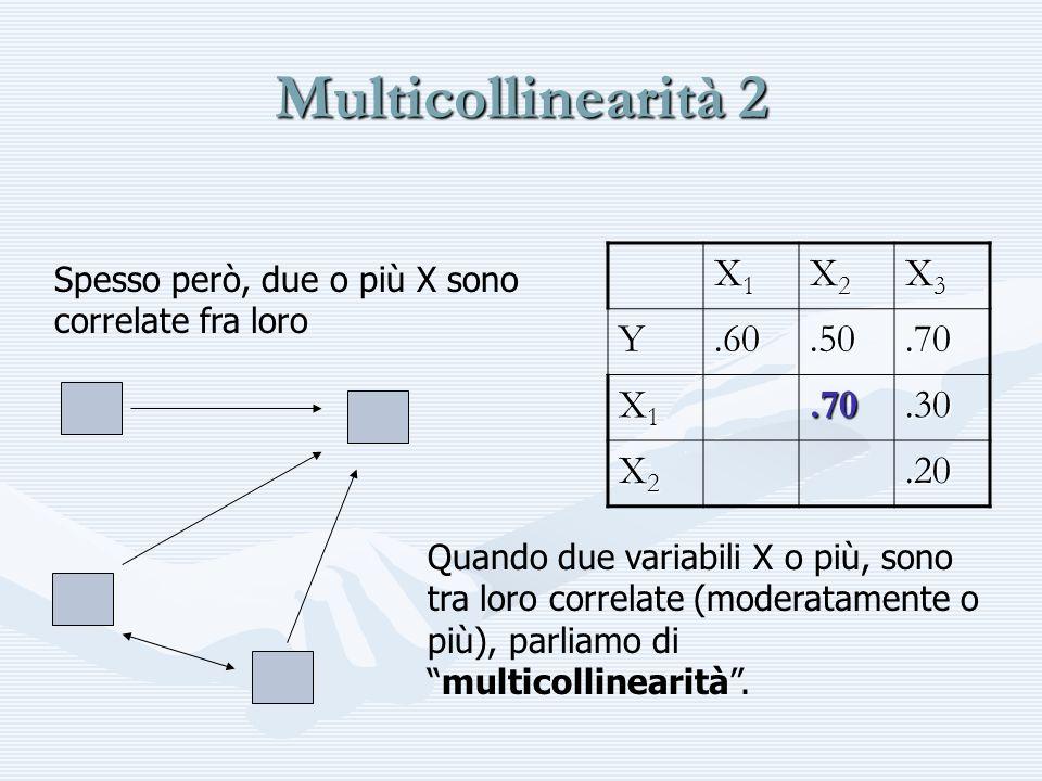 Multicollinearità 2 Quando due variabili X o più, sono tra loro correlate (moderatamente o più), parliamo dimulticollinearità. Spesso però, due o più