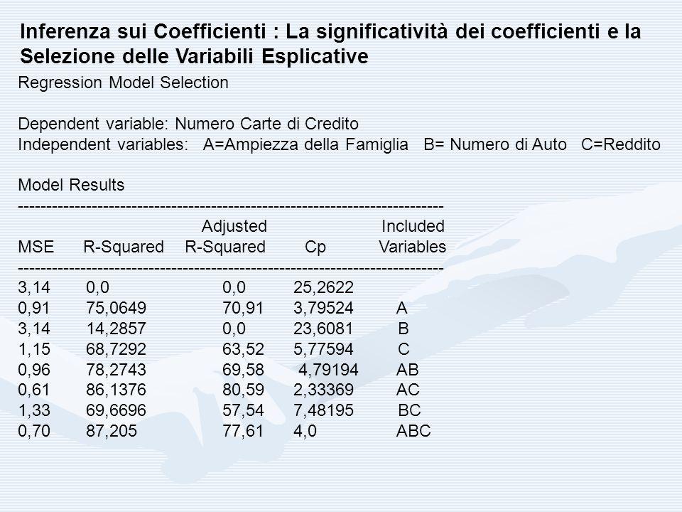 Regression Model Selection Dependent variable: Numero Carte di Credito Independent variables: A=Ampiezza della Famiglia B= Numero di Auto C=Reddito Mo