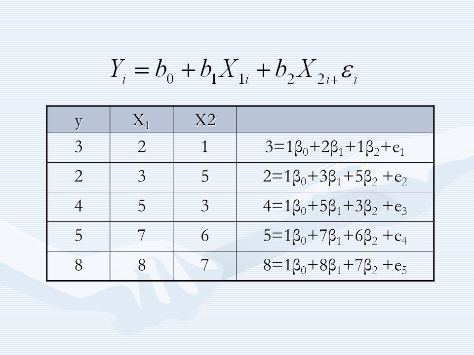 y X1X1X1X1X2 321 3=1β 0 +2β 1 +1β 2 +e 1 235 2=1β 0 +3β 1 +5β 2 +e 2 453 4=1β 0 +5β 1 +3β 2 +e 3 576 5=1β 0 +7β 1 +6β 2 +e 4 887 8=1β 0 +8β 1 +7β 2 +e