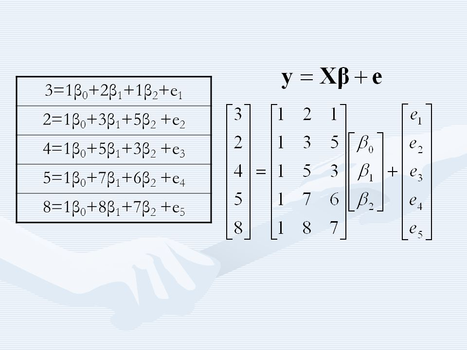 3=1β 0 +2β 1 +1β 2 +e 1 2=1β 0 +3β 1 +5β 2 +e 2 4=1β 0 +5β 1 +3β 2 +e 3 5=1β 0 +7β 1 +6β 2 +e 4 8=1β 0 +8β 1 +7β 2 +e 5