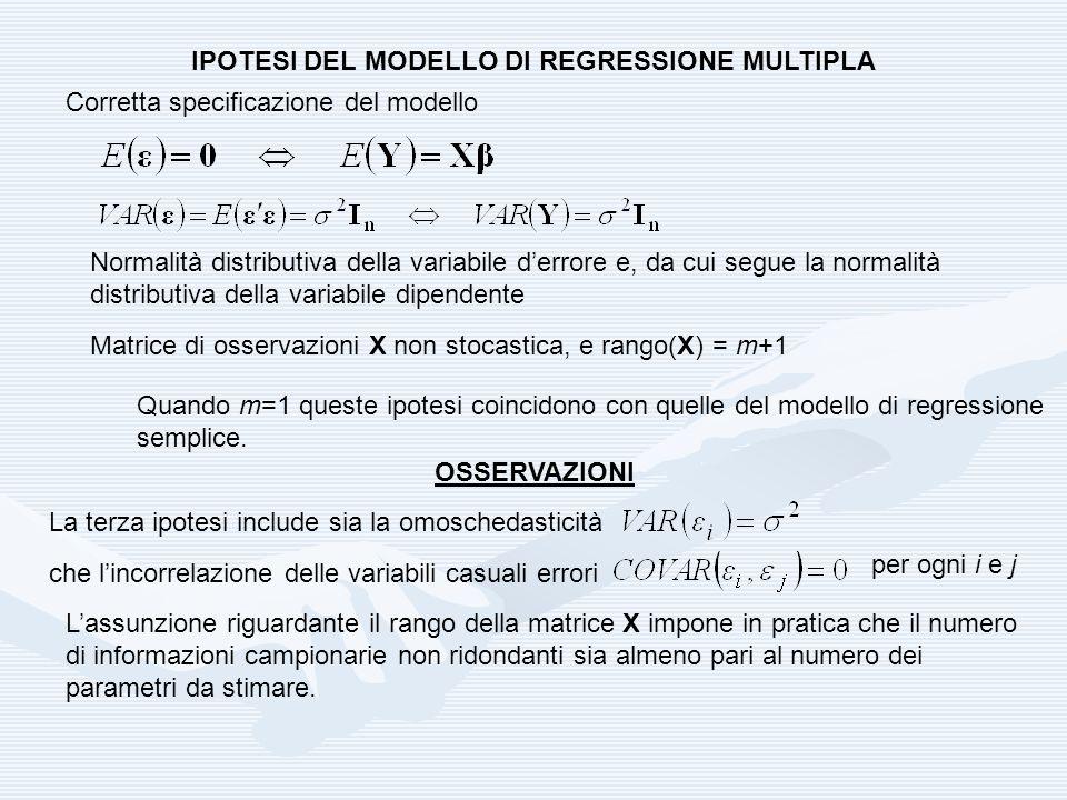 IPOTESI DEL MODELLO DI REGRESSIONE MULTIPLA Corretta specificazione del modello Normalità distributiva della variabile derrore e, da cui segue la norm