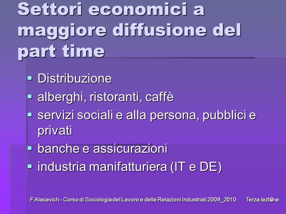 F.Alacevich - Corso di Sociologia del Lavoro e delle Relazioni Industriali 2009_2010 Terza lezione10 Settori economici a maggiore diffusione del part
