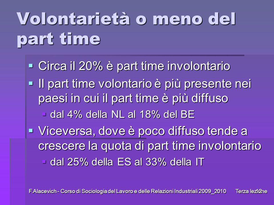 F.Alacevich - Corso di Sociologia del Lavoro e delle Relazioni Industriali 2009_2010 Terza lezione12 Volontarietà o meno del part time Circa il 20% è