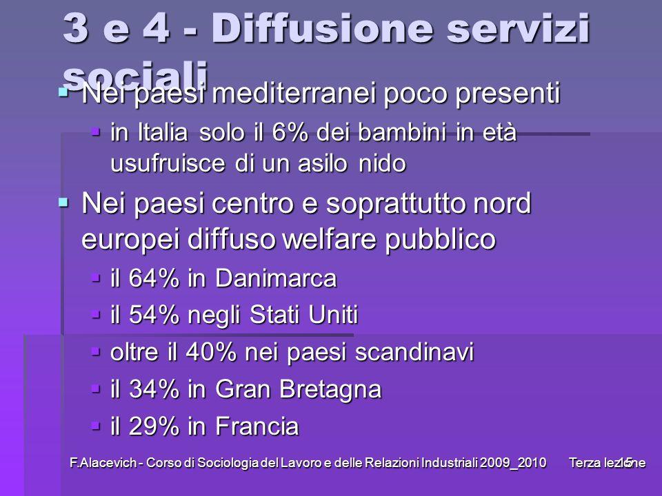 F.Alacevich - Corso di Sociologia del Lavoro e delle Relazioni Industriali 2009_2010 Terza lezione15 3 e 4 - Diffusione servizi sociali Nei paesi medi