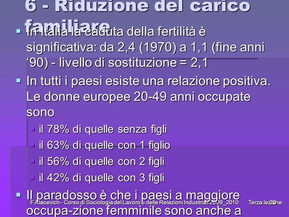 F.Alacevich - Corso di Sociologia del Lavoro e delle Relazioni Industriali 2009_2010 Terza lezione20 6 - Riduzione del carico familiare In Italia la c