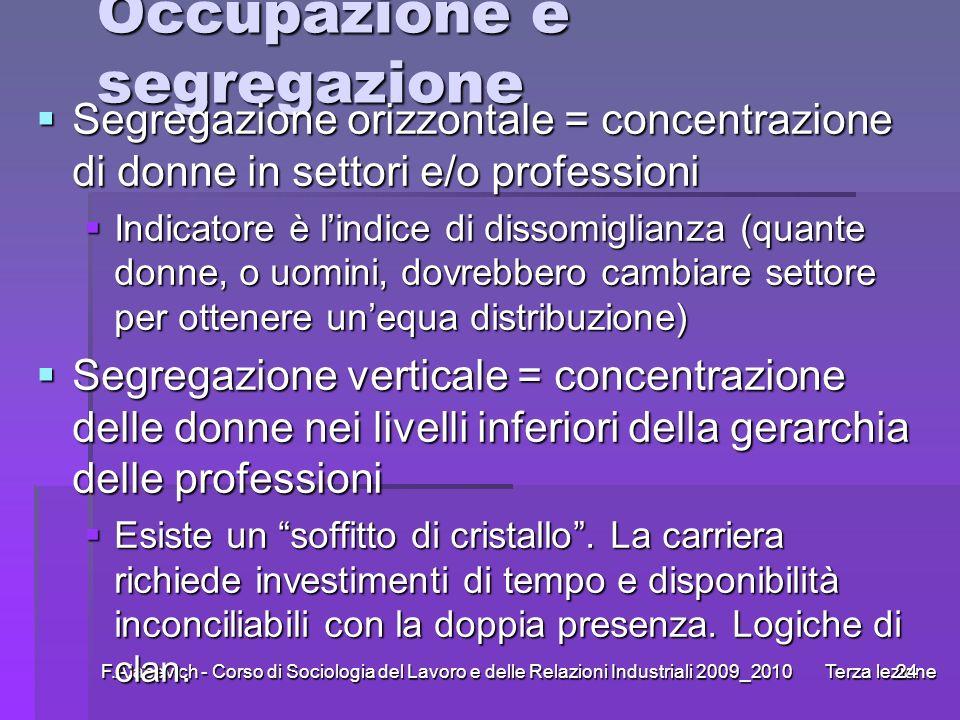 F.Alacevich - Corso di Sociologia del Lavoro e delle Relazioni Industriali 2009_2010 Terza lezione24 Occupazione e segregazione Segregazione orizzonta