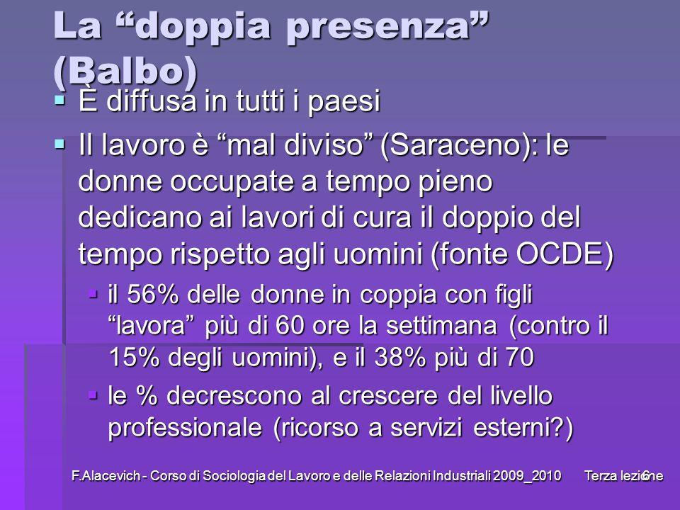 F.Alacevich - Corso di Sociologia del Lavoro e delle Relazioni Industriali 2009_2010 Terza lezione6 La doppia presenza (Balbo) È diffusa in tutti i pa