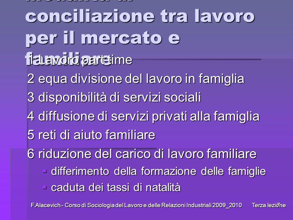 F.Alacevich - Corso di Sociologia del Lavoro e delle Relazioni Industriali 2009_2010 Terza lezione7 Modalità di conciliazione tra lavoro per il mercat